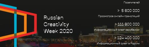 Фестиваль-форум «Российская креативная неделя»